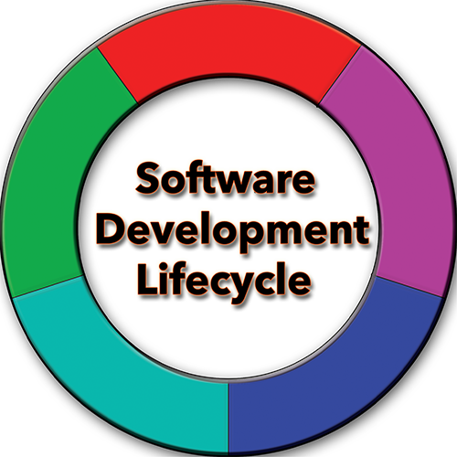 software development lifecycle